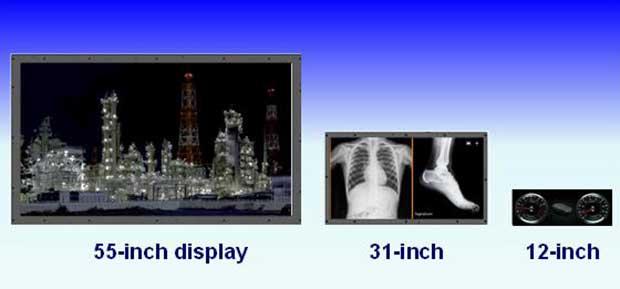 panasonic newips 3 07 12 16 - Panasonic: nuovi LCD IPS con HDR e contrasto da OLED