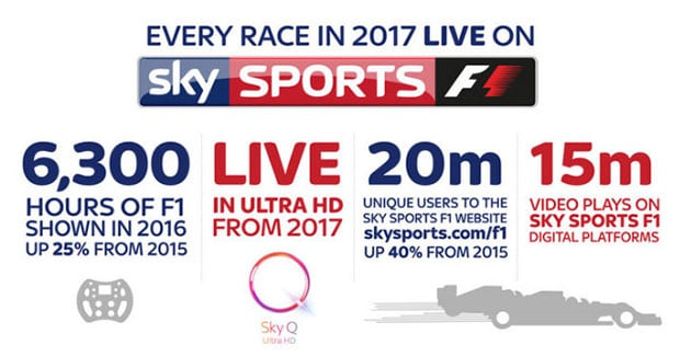 sky uk f14k 1 10 01 17 - Formula 1 in Ultra HD su Sky UK dal 26 marzo