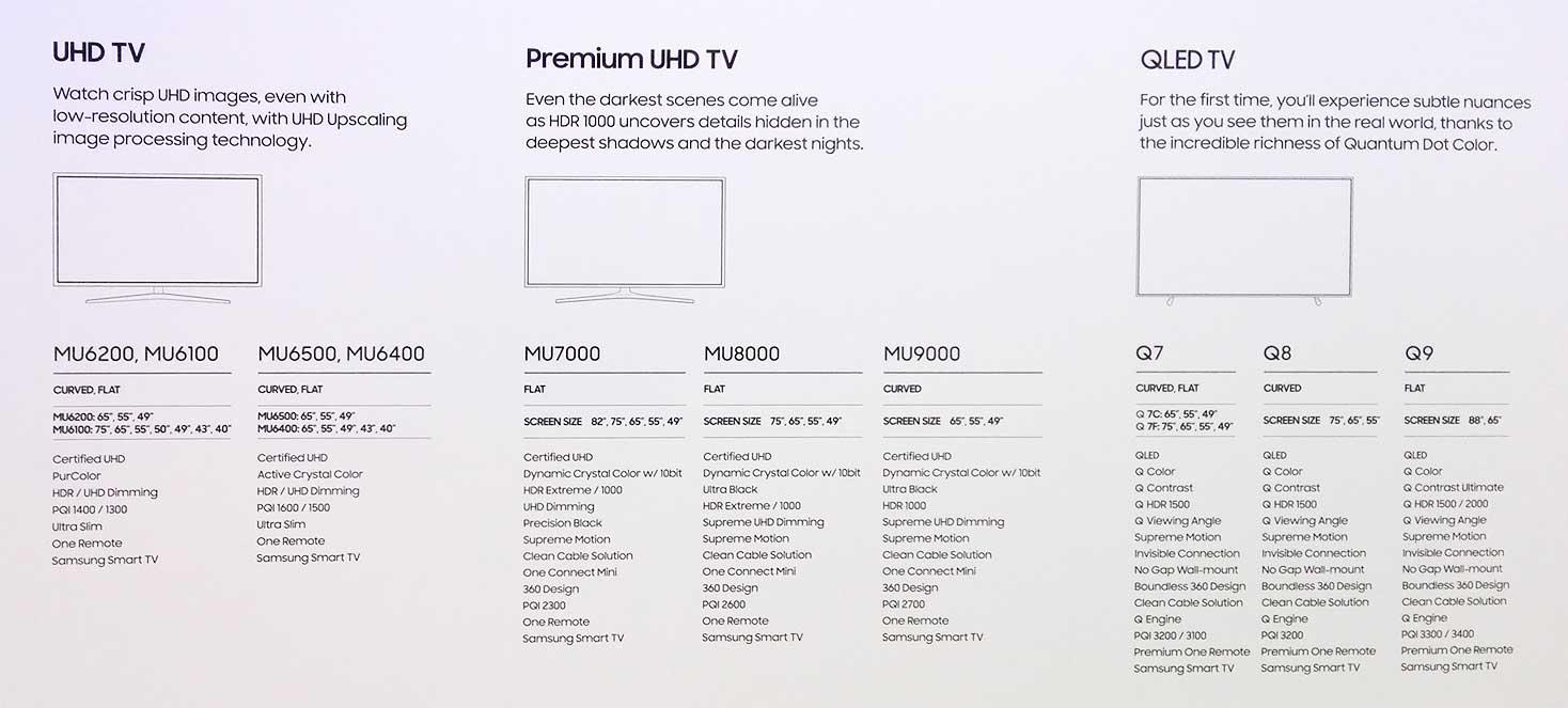 samsung qled 7 02 02 17 - Samsung: ecco tutti i TV QLED e Ultra HD in arrivo in Italia