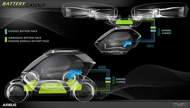popup 3 07 03 17 - Pop.Up: la macchina-drone del futuro di Italdesign e Airbus