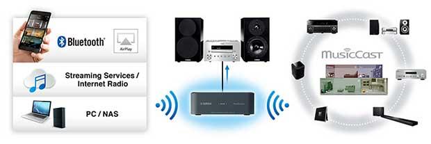 yamaha wxda10 3 07 04 17 - Yamaha WXDA-10 rende MusicCast tutti gli impianti Hi-Fi...e non solo