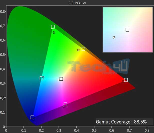 panasonic ex780 hdr1 - TV Ultra HD HDR Panasonic TX-50EX780 - La prova