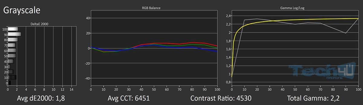 panasonic ex780 truecin1 - TV Ultra HD HDR Panasonic TX-50EX780 - La prova