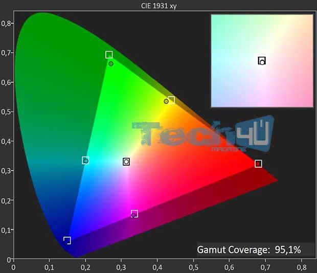 EZ950 HDR Pro2 gamut default - TV OLED HDR Panasonic TX-55EZ950 - La prova