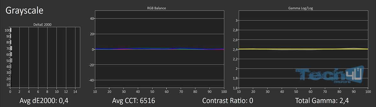 q8c calibrato sdr1 - TV QLED HDR Curvo Samsung QE55Q8C - La prova