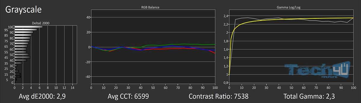 q8c cinema sdr1 - TV QLED HDR Curvo Samsung QE55Q8C - La prova