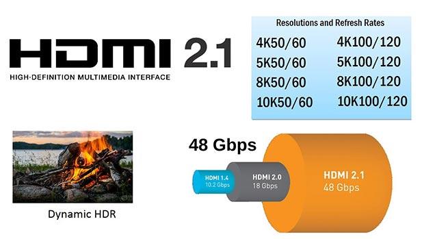 HDMI 2.1 2 - HDMI 2.1: tutta la verità e punto della situazione