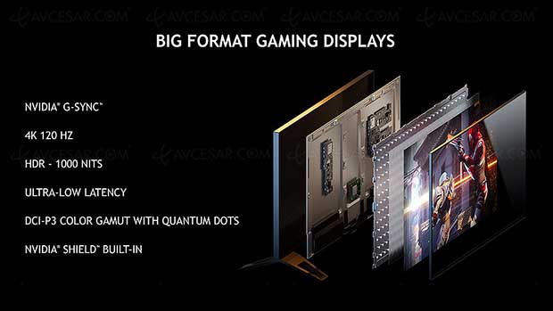 nvidia bfgd 2 08 01 18 - Nvidia BFGD: monitor gaming HDR, G-Sync e Shield TV da 65 pollici