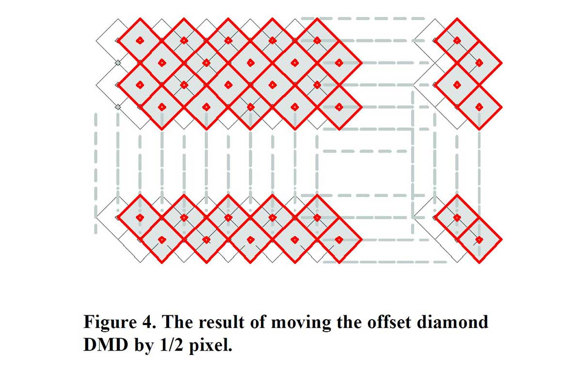 optoma uhz65 art12 - Proiettore DLP 4K HDR Laser Optoma UHZ65 - La prova