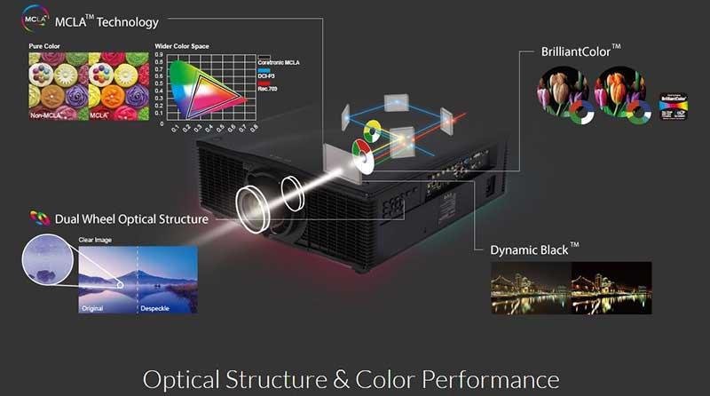 optoma uhz65 art18 - Proiettore DLP 4K HDR Laser Optoma UHZ65 - La prova