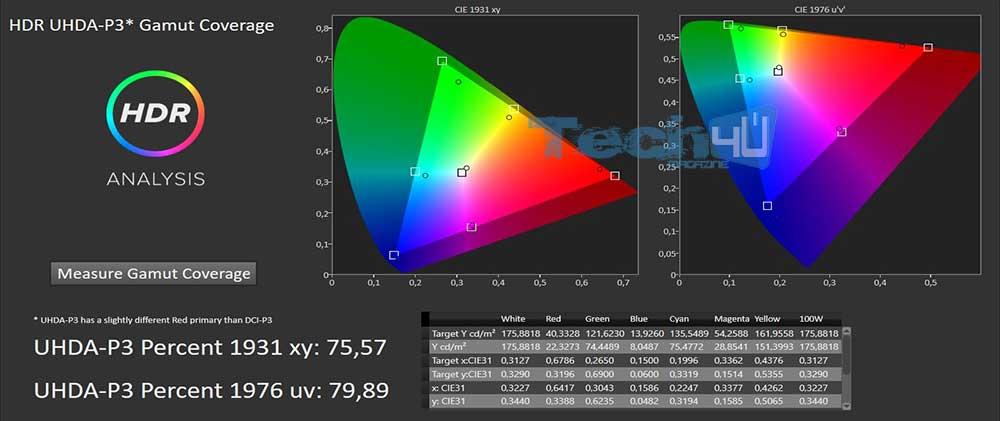 optoma uhz65 art21 - Proiettore DLP 4K HDR Laser Optoma UHZ65 - La prova