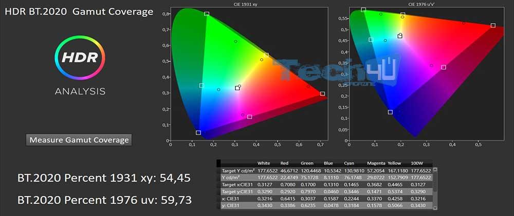 optoma uhz65 art22 - Proiettore DLP 4K HDR Laser Optoma UHZ65 - La prova