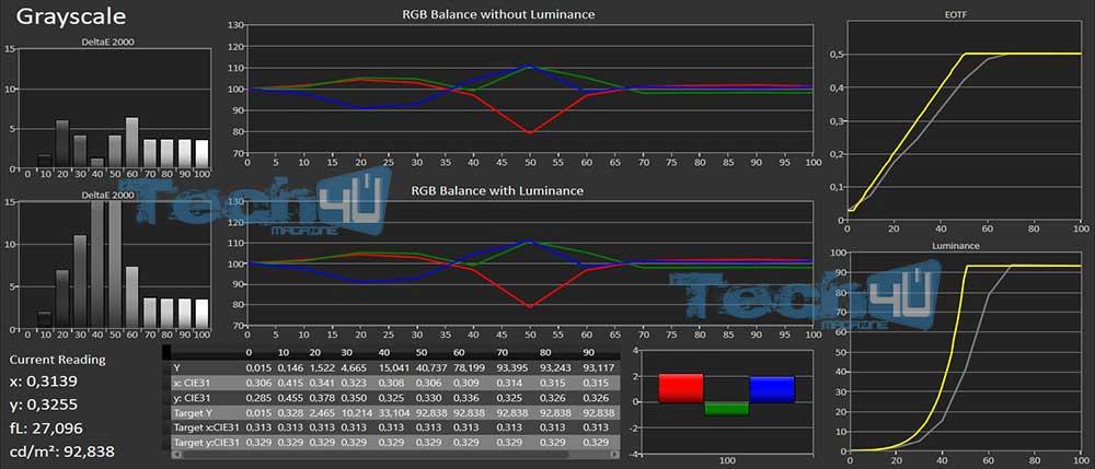 optoma uhz65 art27 - Proiettore DLP 4K HDR Laser Optoma UHZ65 - La prova