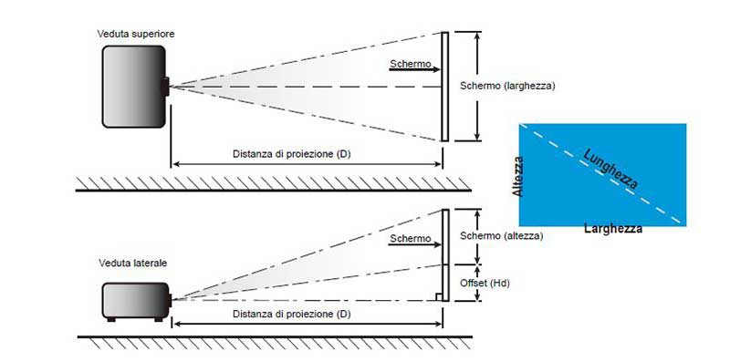 optoma uhz65 art8 - Proiettore DLP 4K HDR Laser Optoma UHZ65 - La prova