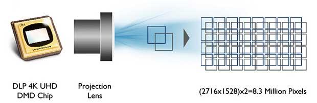 optoma uhz65 art9 - Proiettore DLP 4K HDR Laser Optoma UHZ65 - La prova