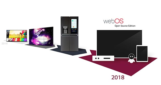 lg webos open source - LG ha sviluppato una versione open source di webOS