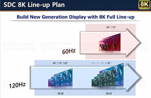 samsung tv qled 8k - Samsung: 2 TV QLED 8K nel 2018, altre 3 nel 2019