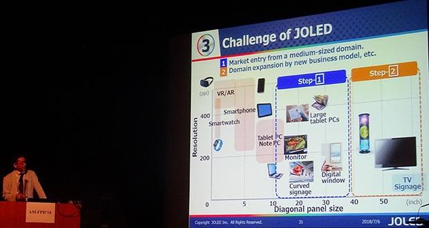 joled pannelli oled tv - JOLED vuole produrre pannelli OLED per TV e digital signage