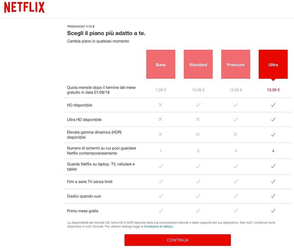 netflix ultra 2 - Netflix testa il piano di abbonamento Ultra