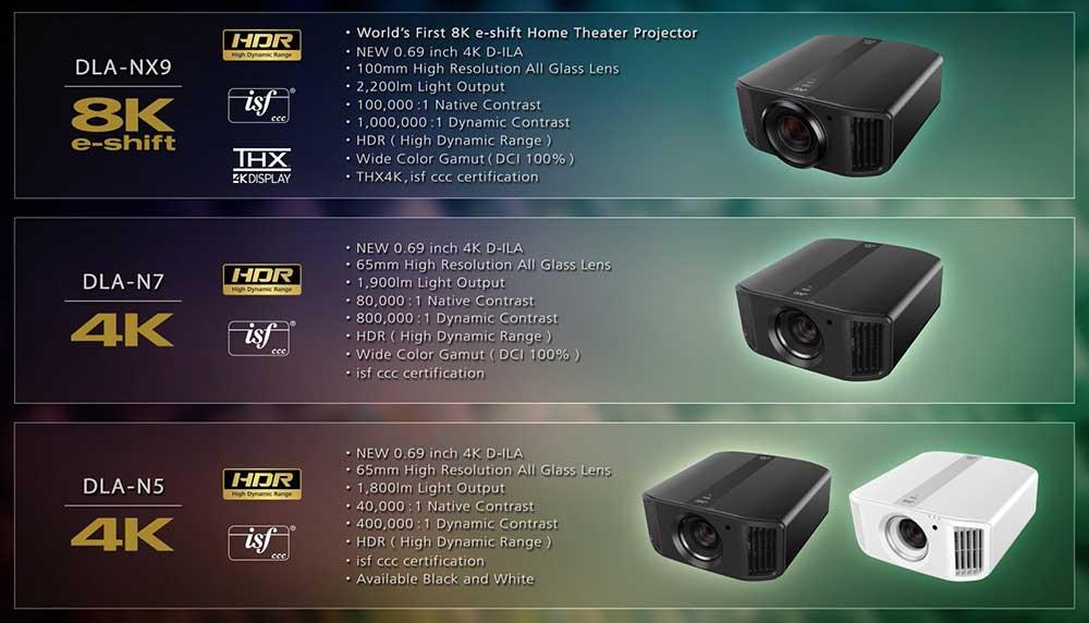jvc dila4k 7 10 10 18 - JVC D-ILA N5, N7 e NX9: presentazione italiana e prime impressioni