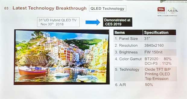 "tcl HQLED evi 26 03 19 - TCL H-QLED: nuovi pannelli TV ""ibridi"" OLED e Quantum Dot"
