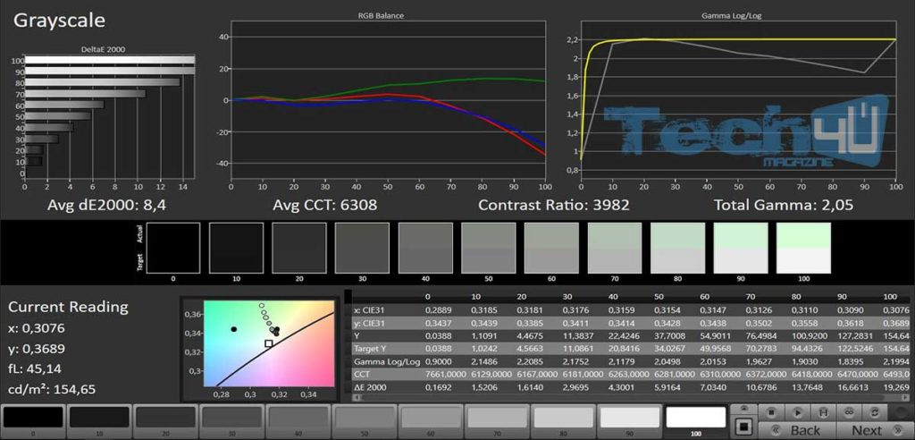 Dynamic default 1 1024x492 - Proiettore LCD 4K HDR Epson EH-TW9400 - La prova