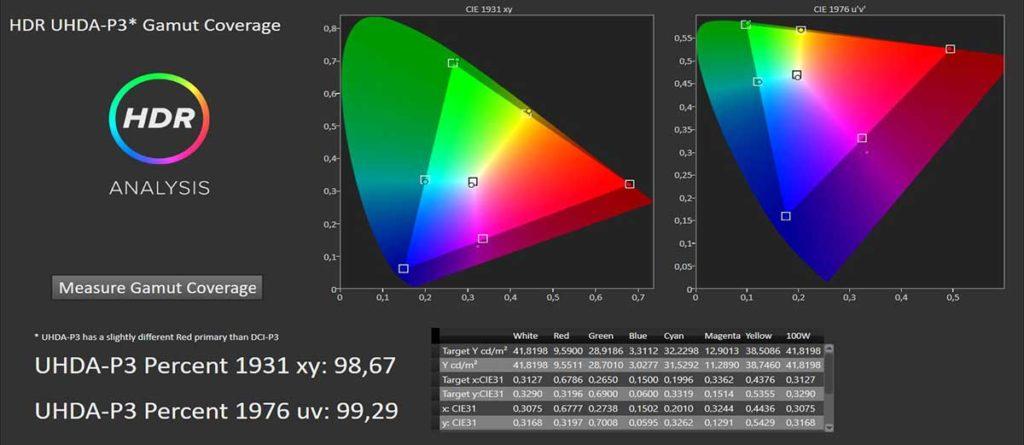 HDR P3 Digital Cinema 1 1024x445 - Proiettore LCD 4K HDR Epson EH-TW9400 - La prova