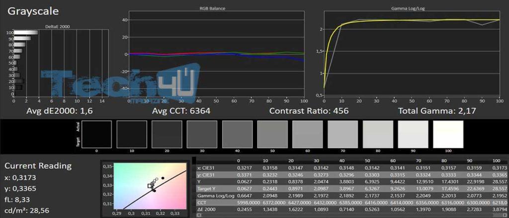 Natural Iris12 1 1024x439 - Proiettore LCD 4K HDR Epson EH-TW9400 - La prova