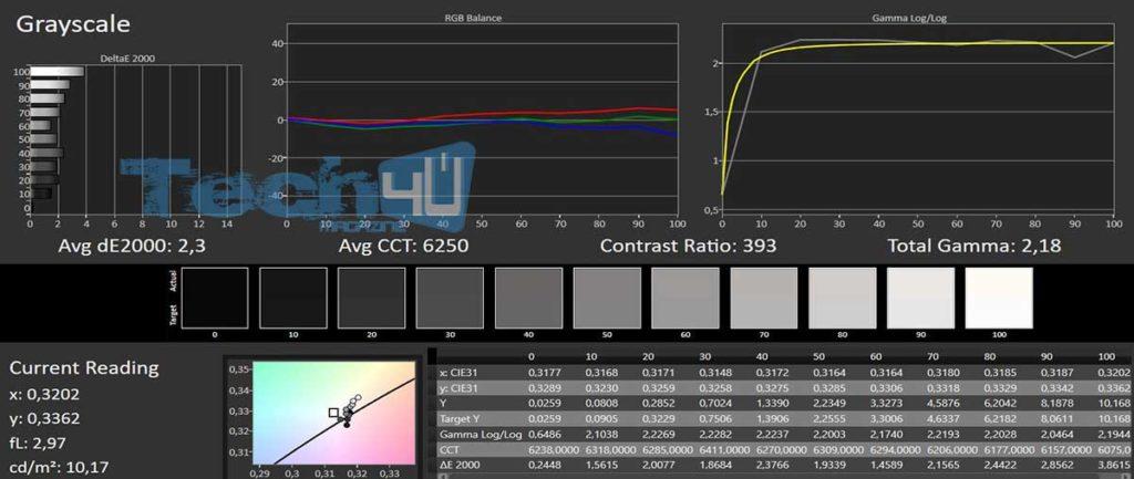 Natural Iris18 1 1024x433 - Proiettore LCD 4K HDR Epson EH-TW9400 - La prova