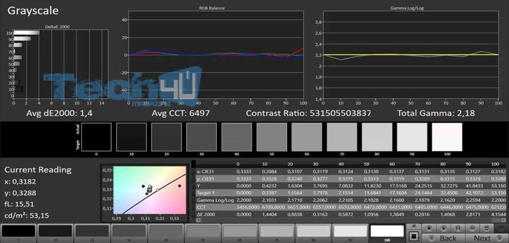 SDR cal OK del 16 febbraio 2019 1024x490 - Proiettore LCD 4K HDR Epson EH-TW9400 - La prova