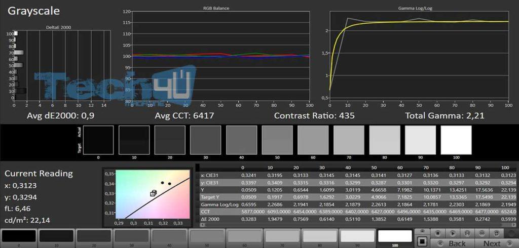 SDR cal dell8 febbraio 2019 1 1024x490 - Proiettore LCD 4K HDR Epson EH-TW9400 - La prova