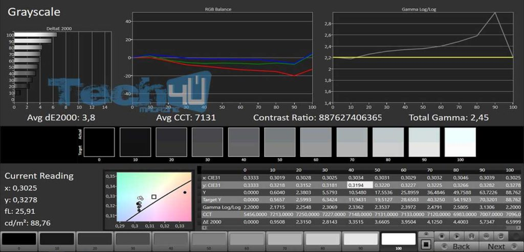 Setting casa cal OK Garman 1024x493 - Proiettore LCD 4K HDR Epson EH-TW9400 - La prova