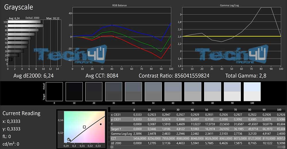 Pana gx800 Cinema SDR default - TV Ultra HD HDR Panasonic TX-50GX810 - La prova