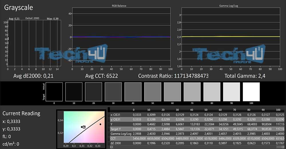 Pana gx800 TrueCinema SDR CAL - TV Ultra HD HDR Panasonic TX-50GX810 - La prova