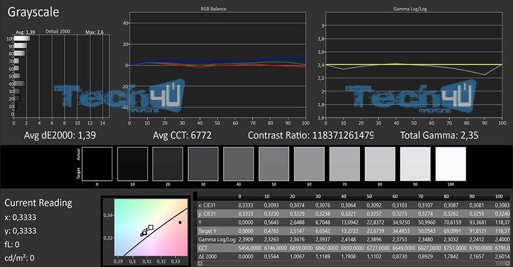 Pana gx800 TrueCinema SDR default - TV Ultra HD HDR Panasonic TX-50GX810 - La prova
