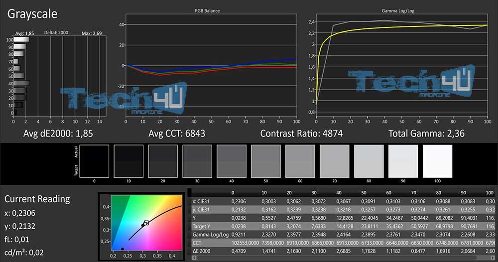 Pana gx800 TrueCinema SDR no local dimming default - TV Ultra HD HDR Panasonic TX-50GX810 - La prova