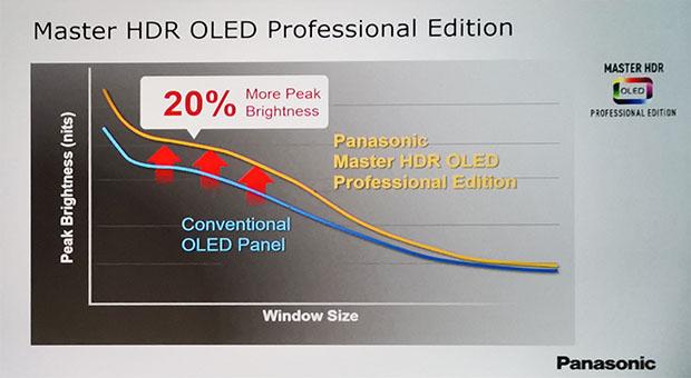 panasonic tv 2020 4 19 02 20 - Panasonic TV OLED e LCD 4K Ultra HD 2020: tutti i dettagli