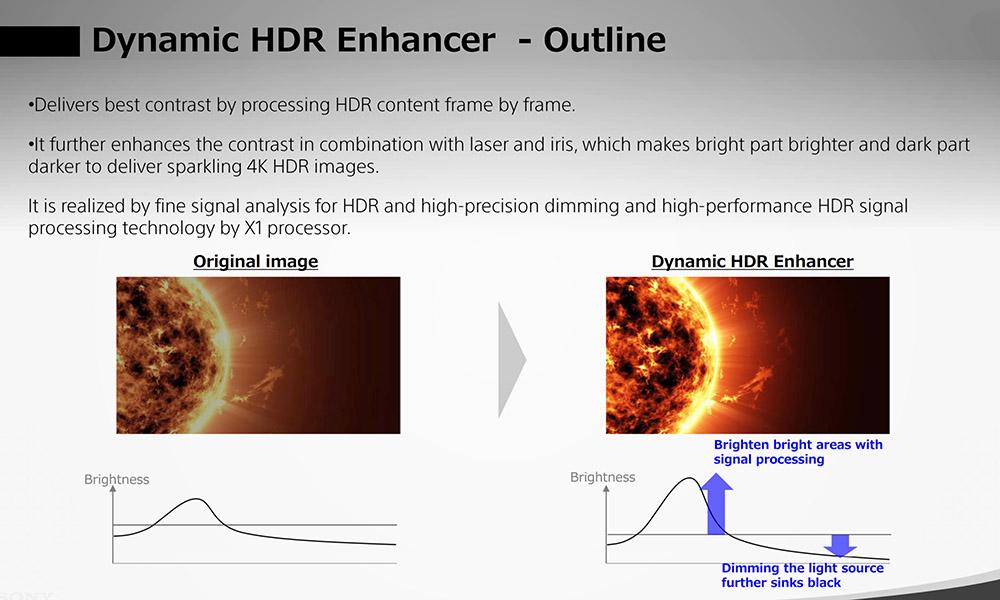 sony vpr4Khdr 2 08 09 20 - Sony VW790ES e VW590ES: nuovi VPR 4K HDR con processore X1
