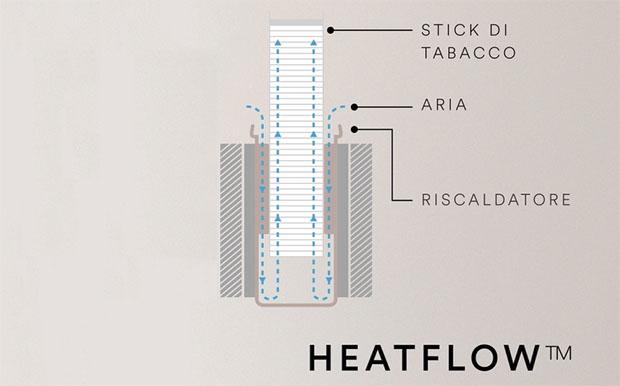 ploom 1 24 10 20 - JTI Ploom S: il riscaldatore di tabacco tecnologico