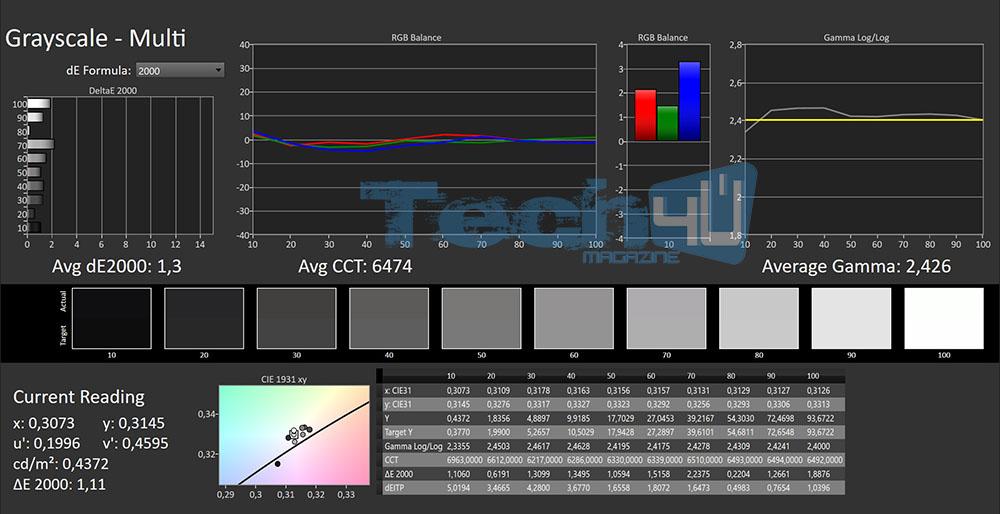 samsung LSPT7 5 30 10 20 - Samsung LSP7T: primo contatto con il proiettore Laser a tiro ultra corto