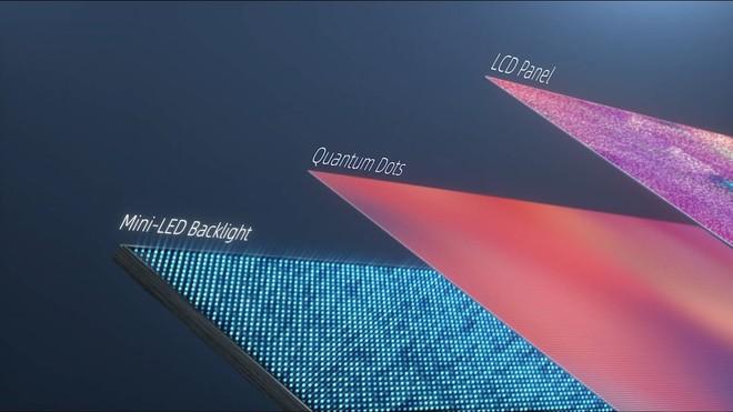 946928 - Samsung Mini LED TV nel 2021. I QD-OLED non sono per ora