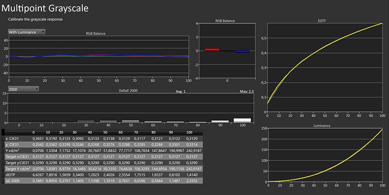 lg oled trasparente 16 20 11 20 - LG OLED Trasparente 55EW5F: l'abbiamo provato e misurato!